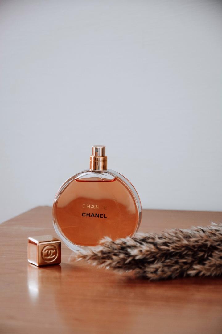 Perfumy szyprowe